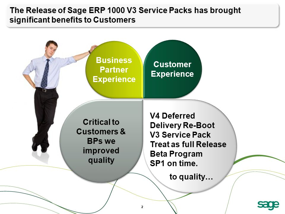 Critical to Customers & BPs we improved quality