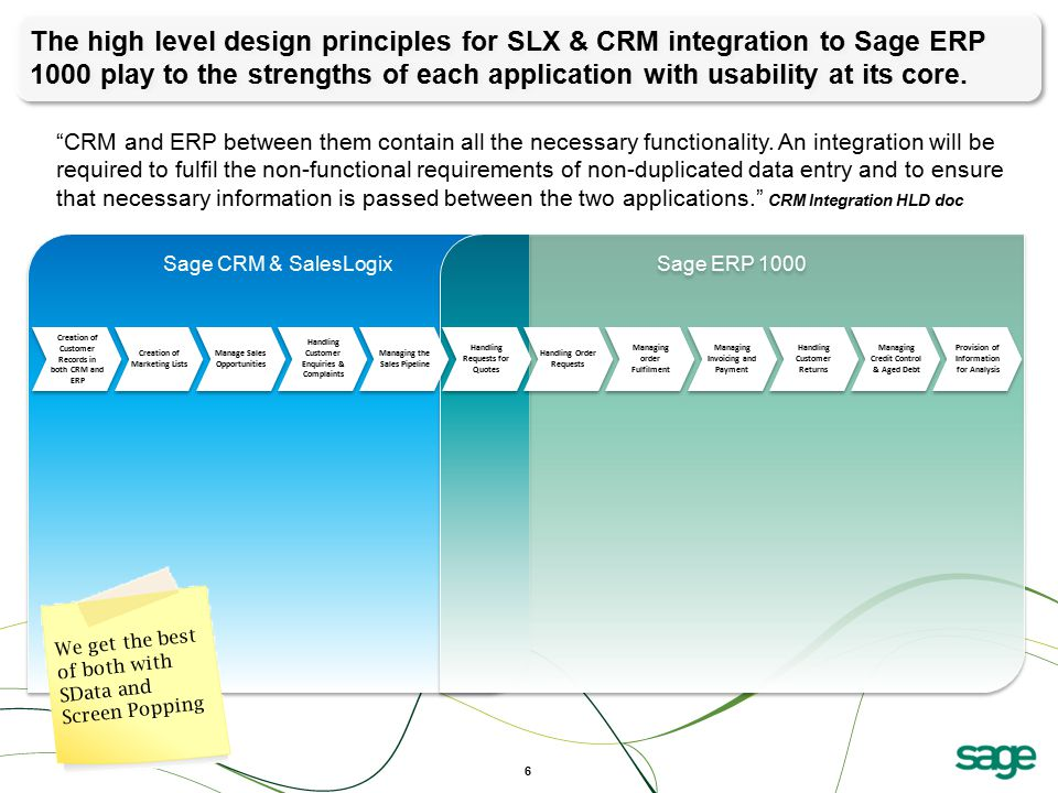The high level design principles for SLX & CRM integration to Sage ERP 1000 play to the strengths of each application with usability at its core.