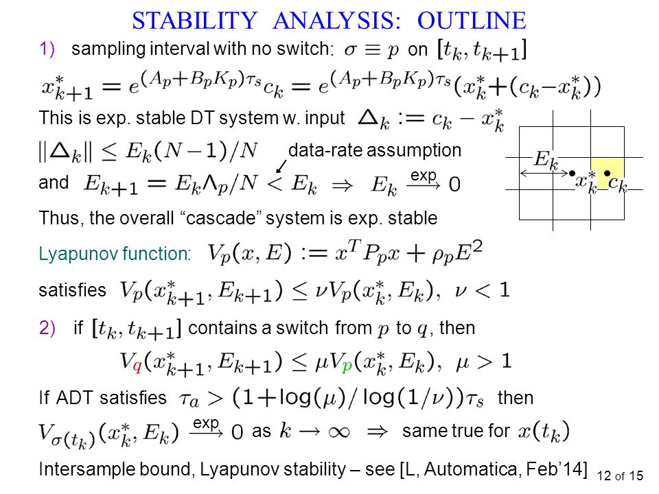 STABILITY ANALYSIS: OUTLINE