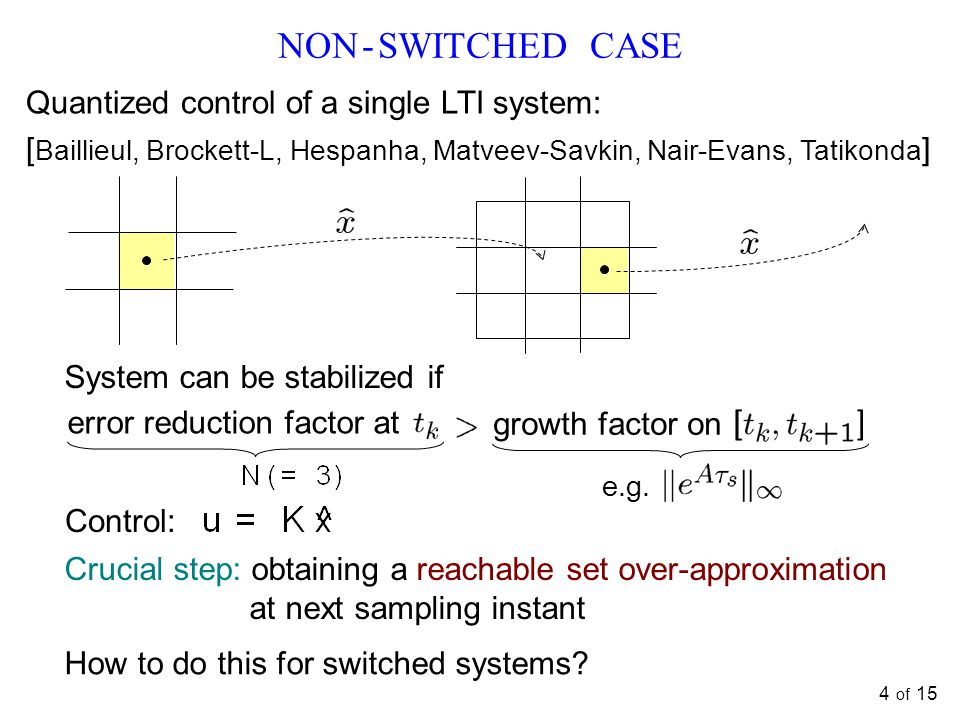 NON - SWITCHED CASE Quantized control of a single LTI system: