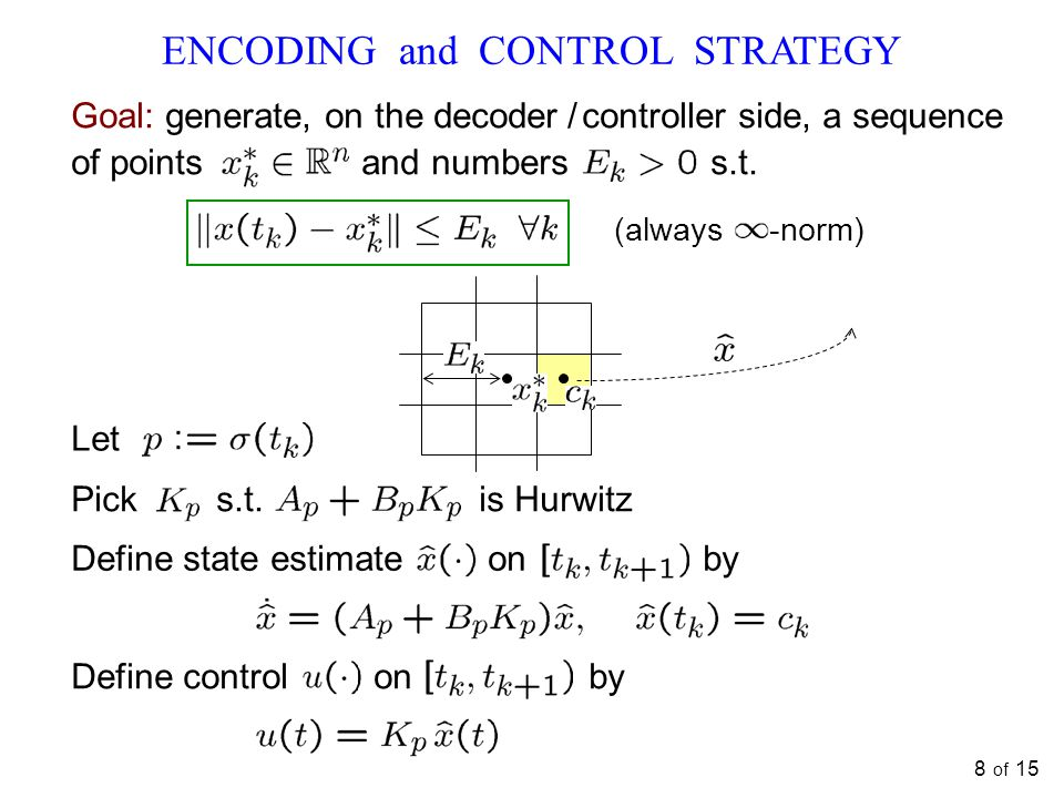 ENCODING and CONTROL STRATEGY