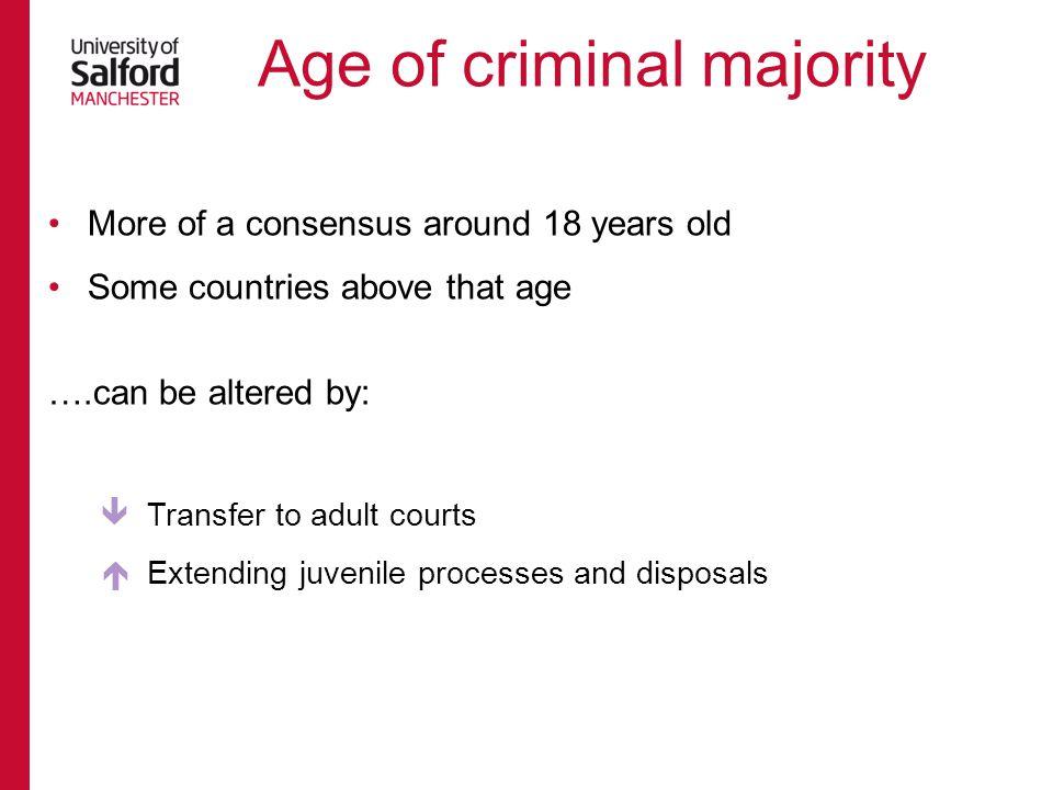 Age of criminal majority