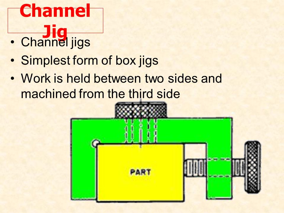 Channel Jig Channel jigs Simplest form of box jigs