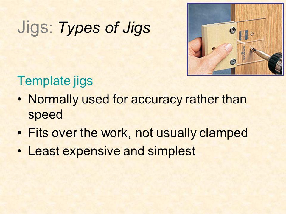 Jigs: Types of Jigs Template jigs