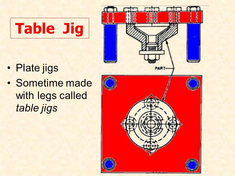 Table Jig Plate jigs Sometime made with legs called table jigs