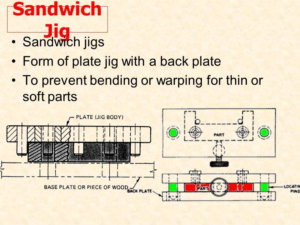 Sandwich Jig Sandwich jigs Form of plate jig with a back plate