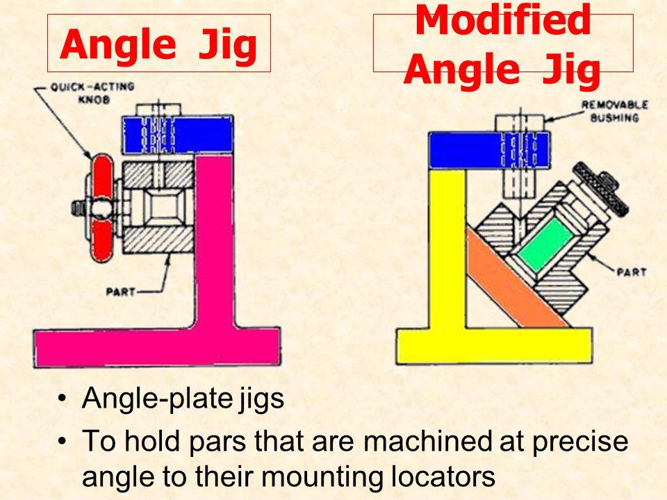 Angle Jig Modified Angle Jig