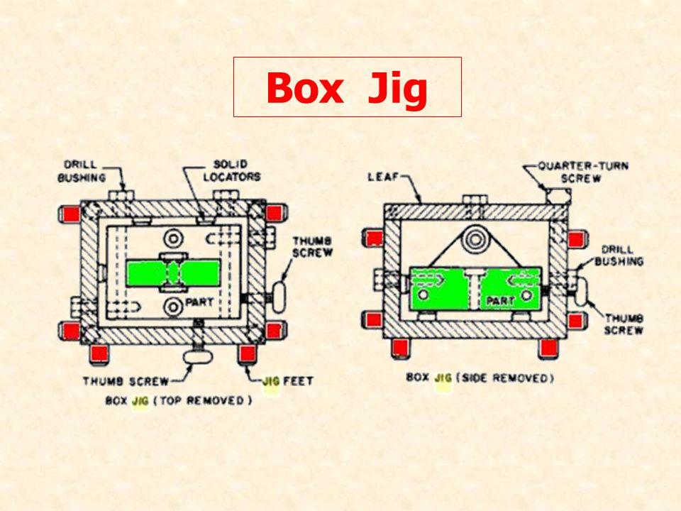 Box Jig