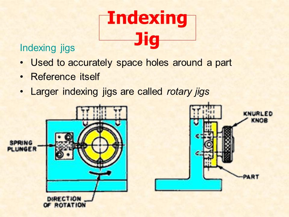 Indexing Jig Indexing jigs