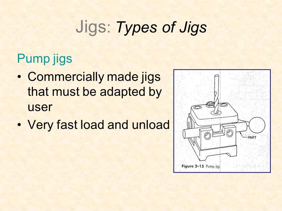 Jigs: Types of Jigs Pump jigs