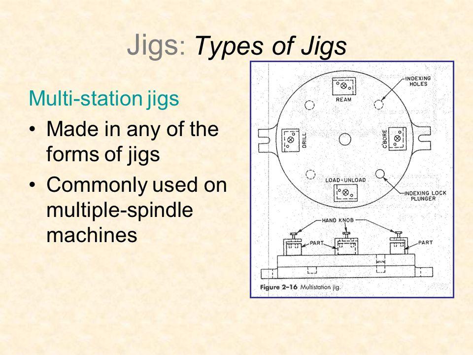 Jigs: Types of Jigs Multi-station jigs