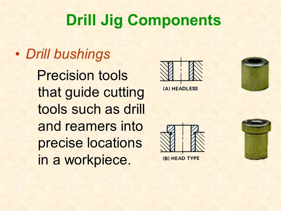 Drill Jig Components Drill bushings