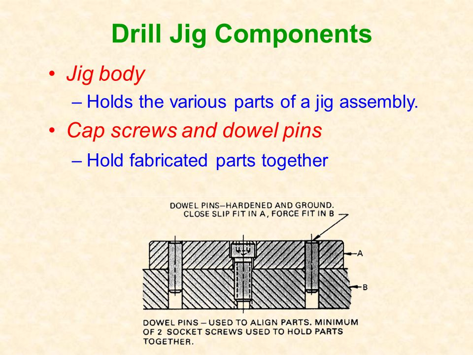Drill Jig Components Jig body Cap screws and dowel pins
