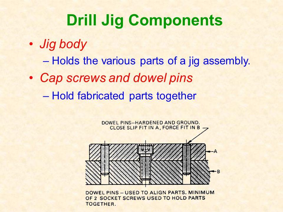 Drill Jig Components Jig body Cap screws and dowel pins