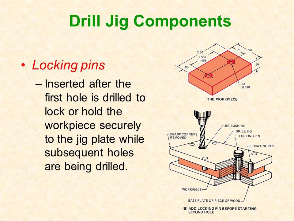 Drill Jig Components Locking pins