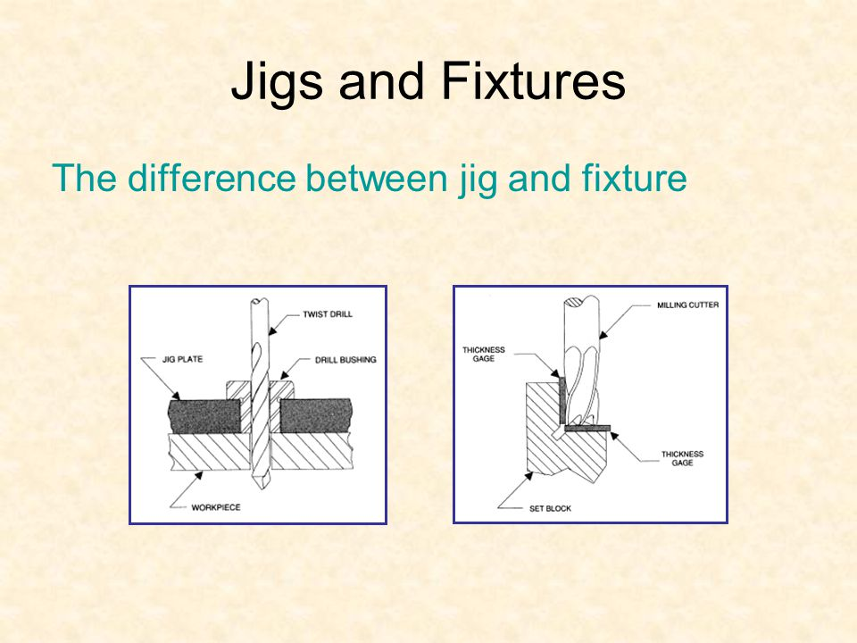 Jigs and Fixtures The difference between jig and fixture