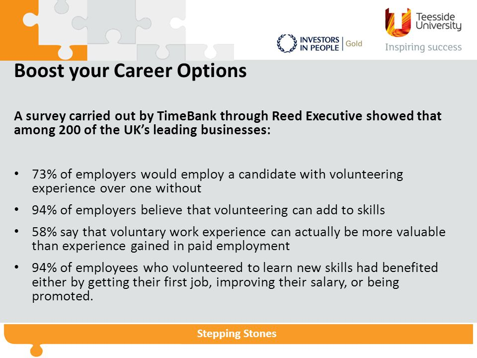 Boost your Career Options