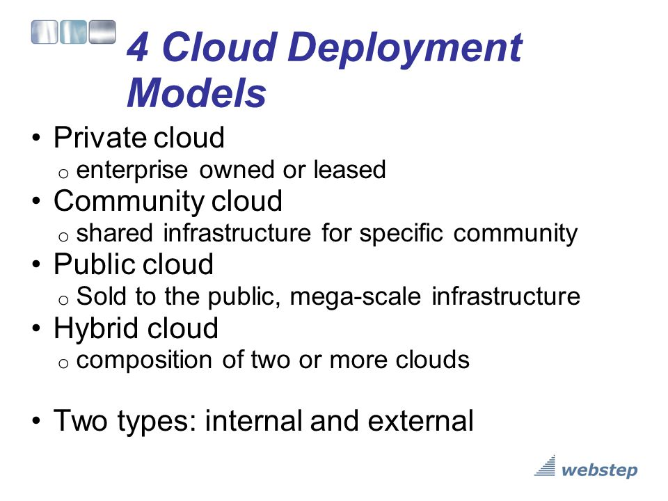 4 Cloud Deployment Models