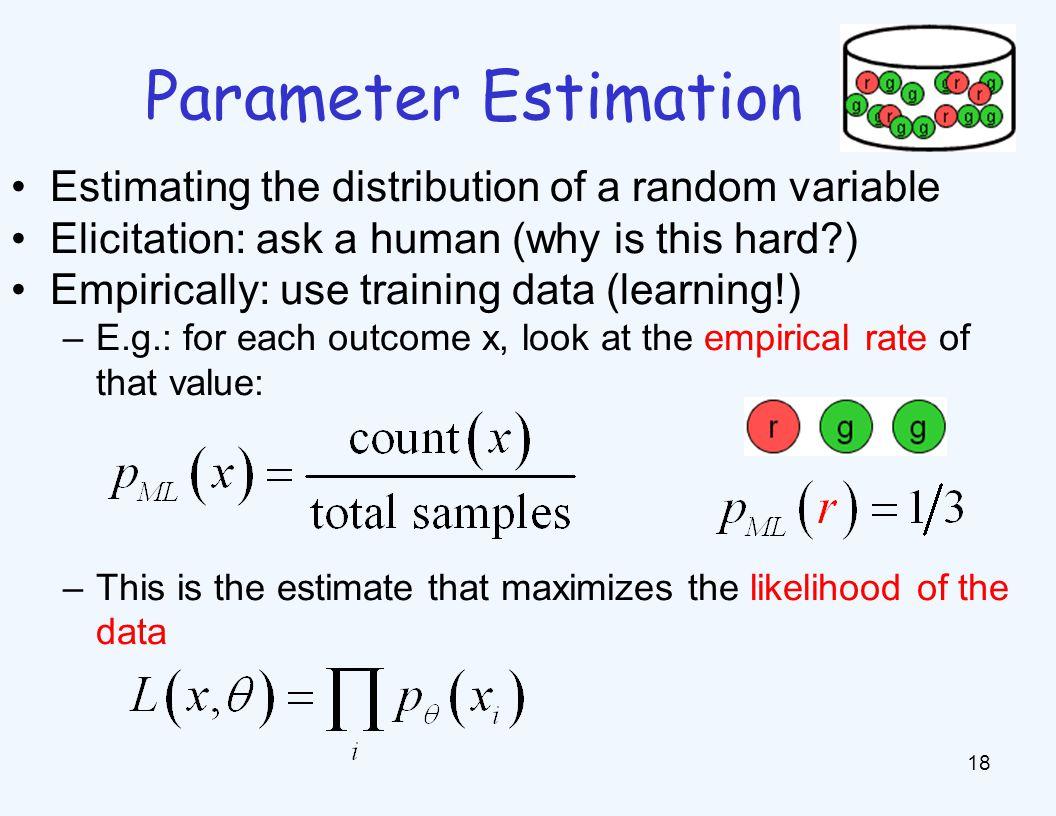 Estimation: Smoothing