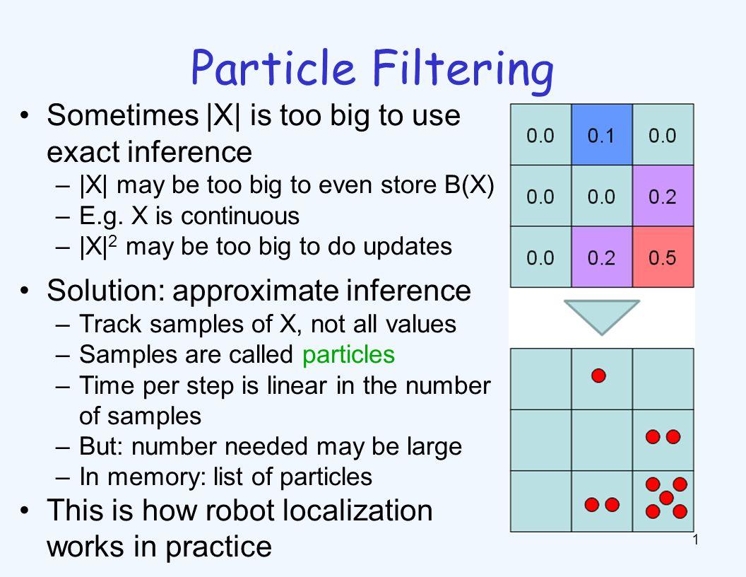 Forward algorithm vs. particle filtering