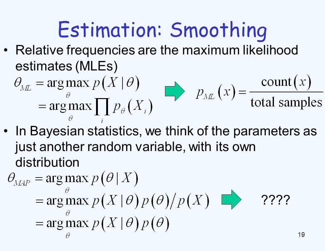 Estimation: Laplace Smoothing
