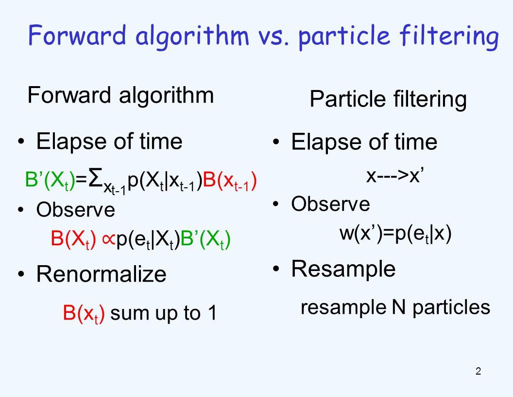 Dynamic Bayes Nets (DBNs)