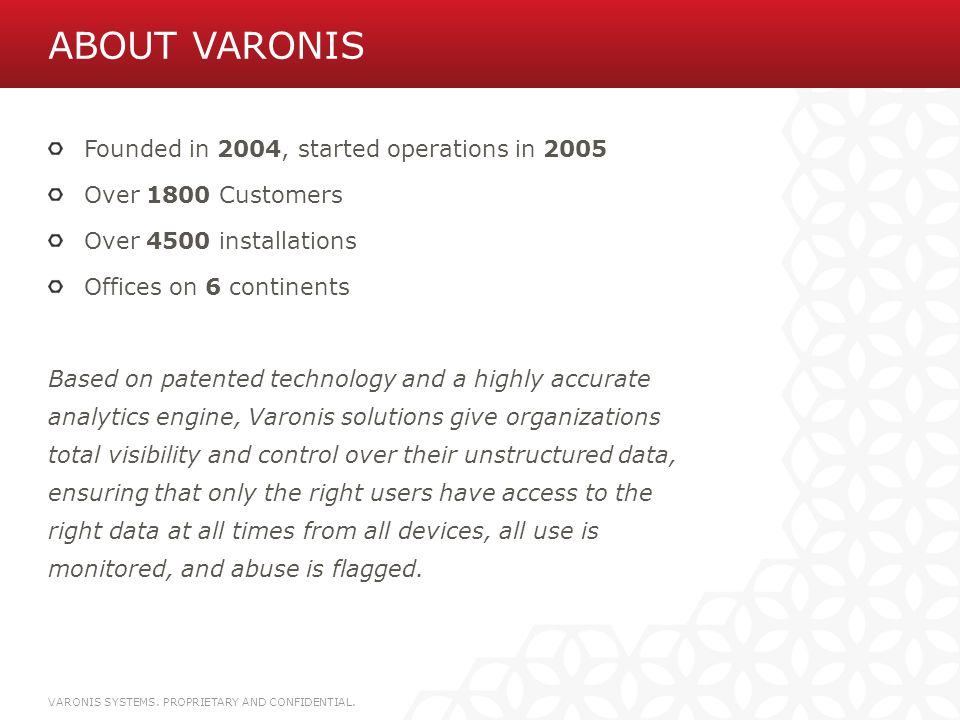 About varonis Founded in 2004, started operations in 2005