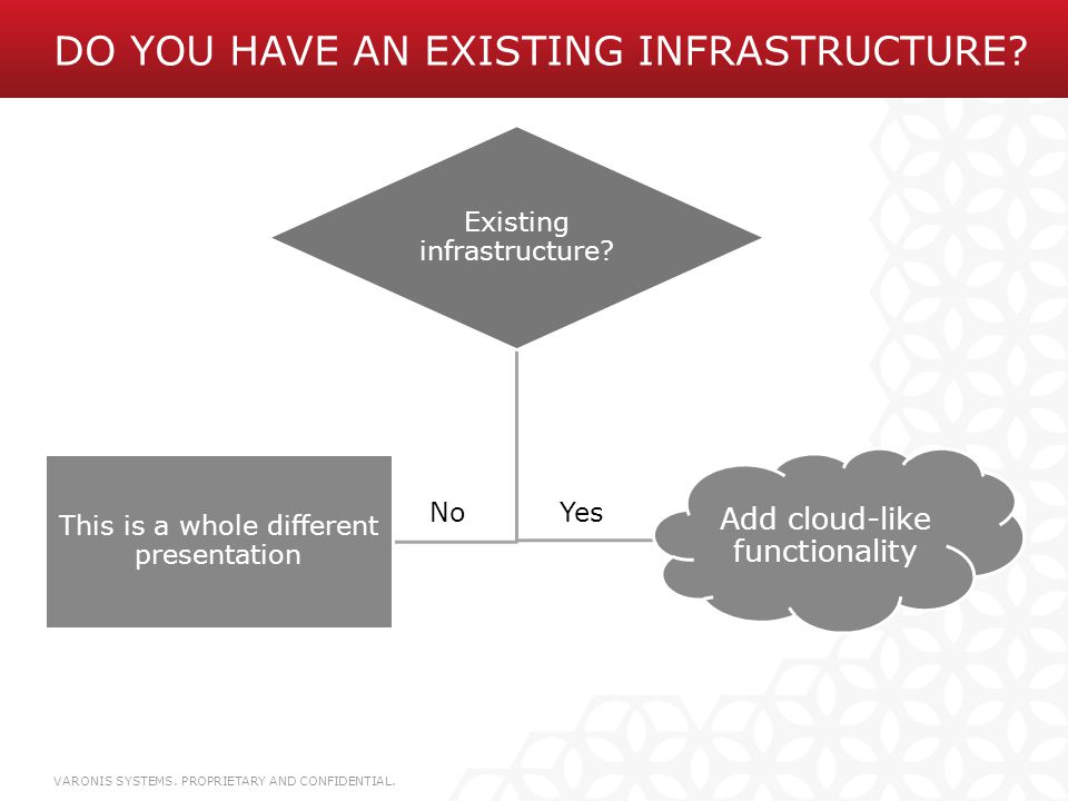 Do you have an existing infrastructure