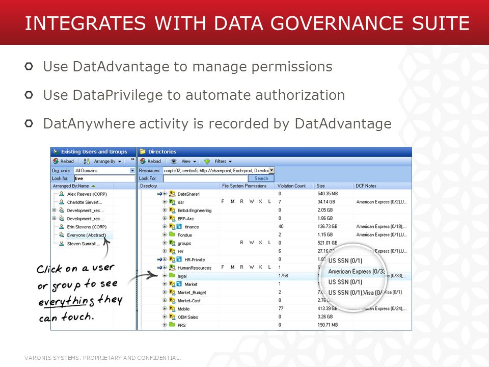 Integrates with Data Governance Suite