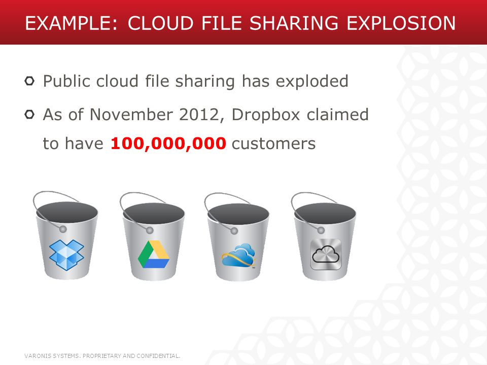 Example: Cloud File Sharing Explosion