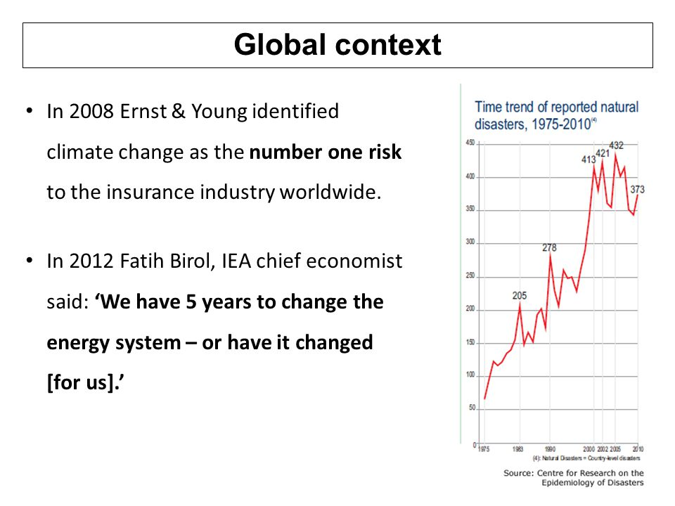 Global context In 2008 Ernst & Young identified climate change as the number one risk to the insurance industry worldwide.