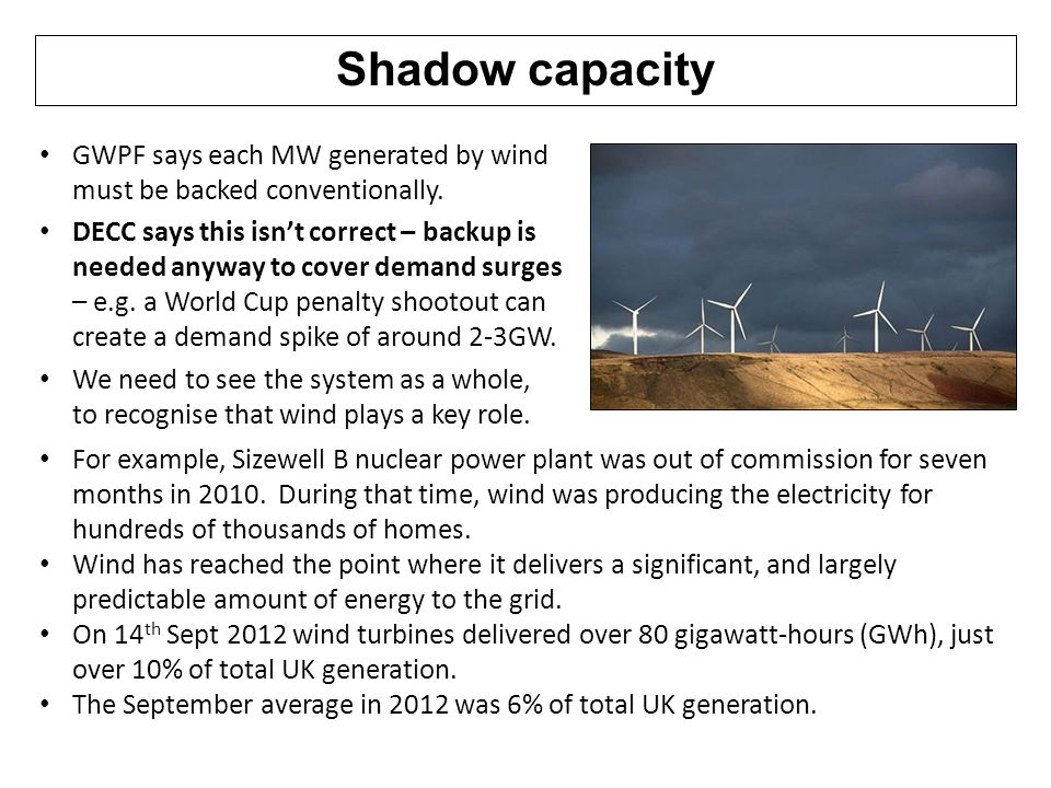 Shadow capacity GWPF says each MW generated by wind must be backed conventionally.