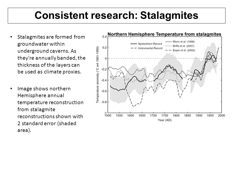 Consistent research: Stalagmites