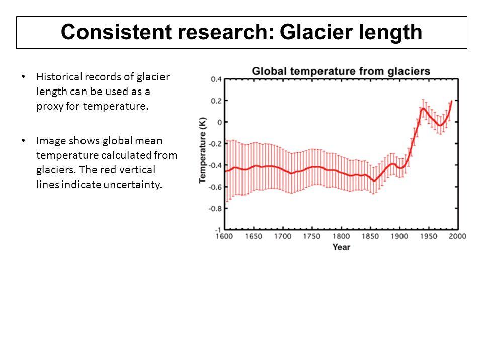 Consistent research: Glacier length