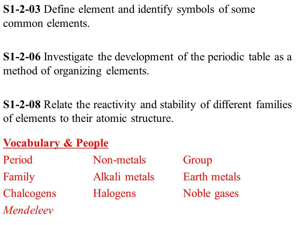 S1-2-03 Define element and identify symbols of some common elements.