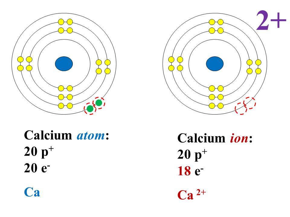 Organization of matter ppt video online download 21 2 calcium atom 20 p 20 e ca calcium ion 20 p 18 e ca 2 ccuart Gallery