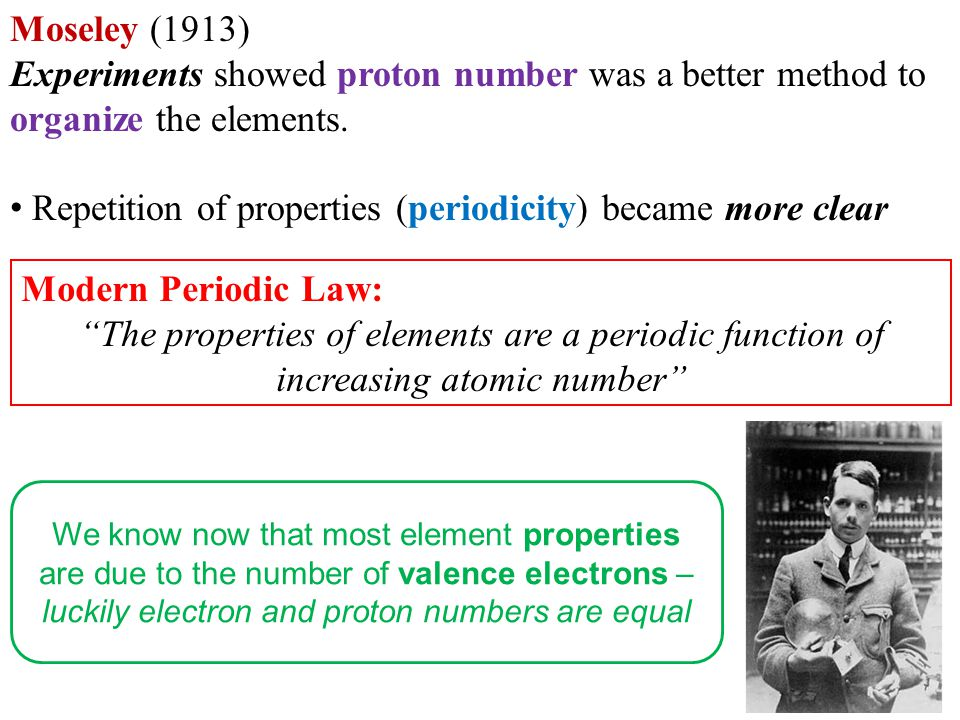 Repetition of properties (periodicity) became more clear