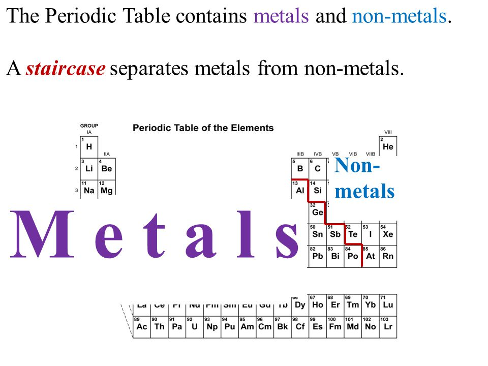 M e t a l s The Periodic Table contains metals and non-metals.