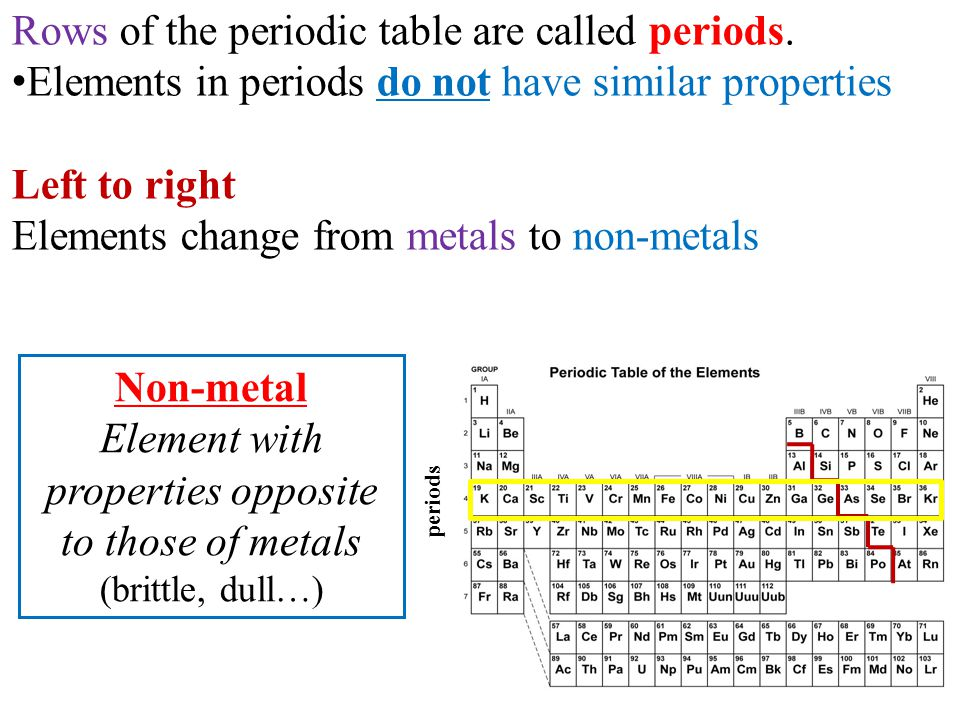 Element with properties opposite to those of metals (brittle, dull…)