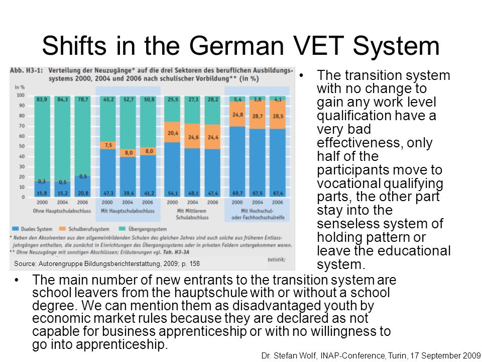 Shifts in the German VET System