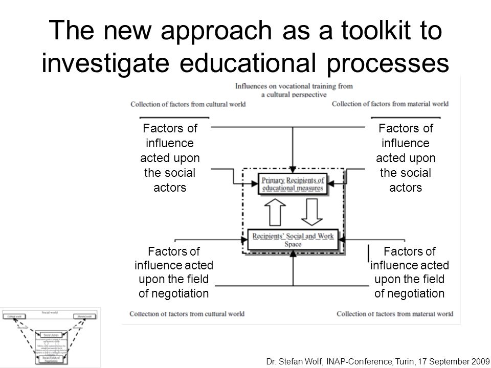 The new approach as a toolkit to investigate educational processes