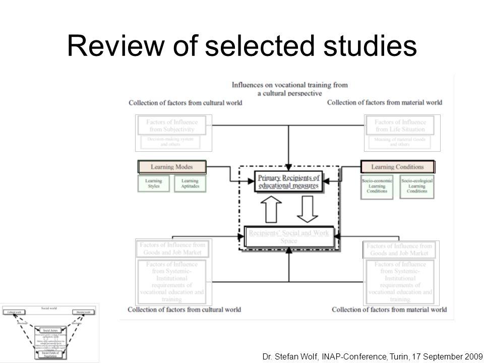 Review of selected studies