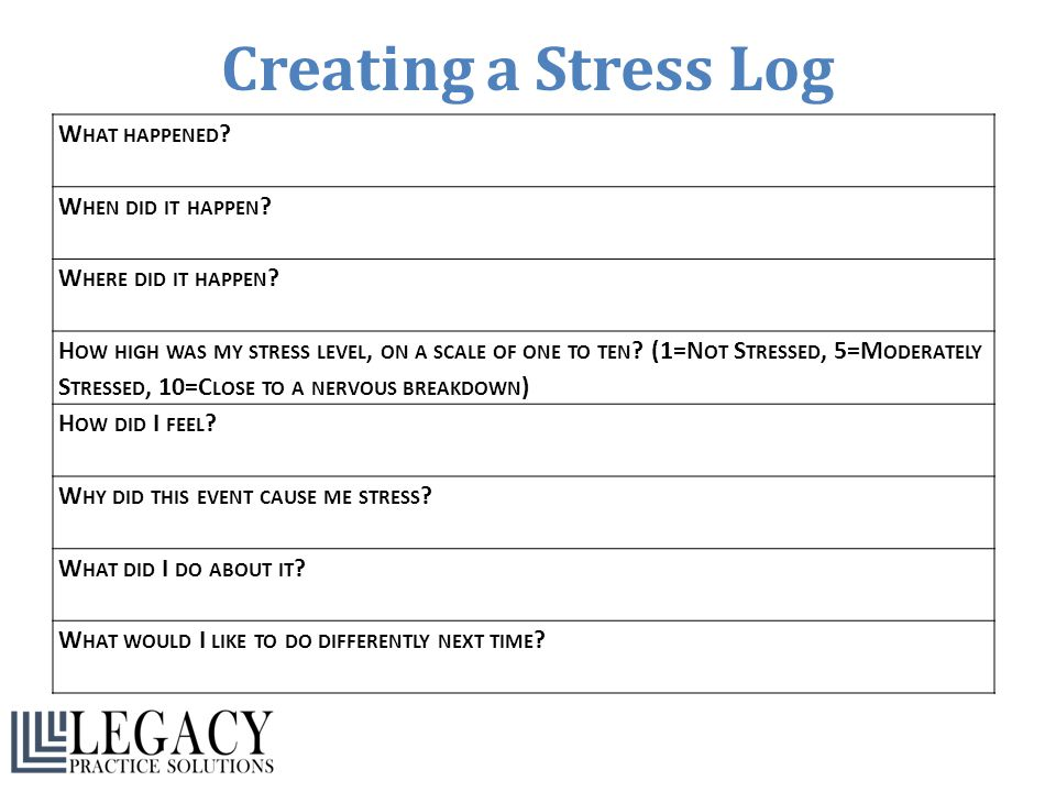 Creating a Stress Log What happened When did it happen