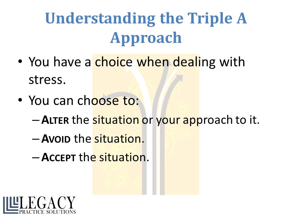 Understanding the Triple A Approach