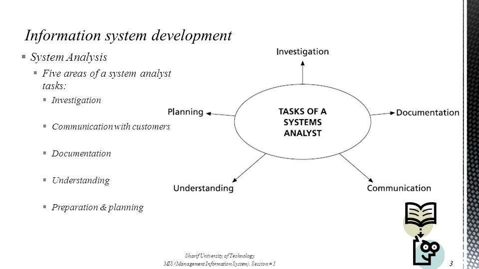 the analysis of mis systems Information system, an integrated set of components for collecting, storing, and processing data and for providing information, knowledge, and digital products business firms and other organizations rely on information systems to carry out and manage their operations, interact with their customers.