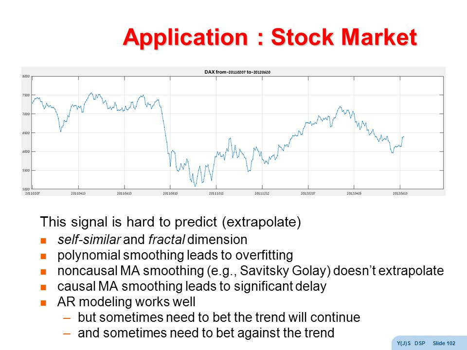 Application : Stock Market