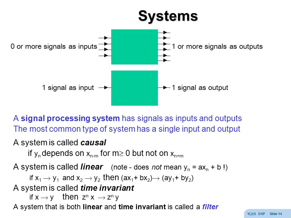 Systems A signal processing system has signals as inputs and outputs