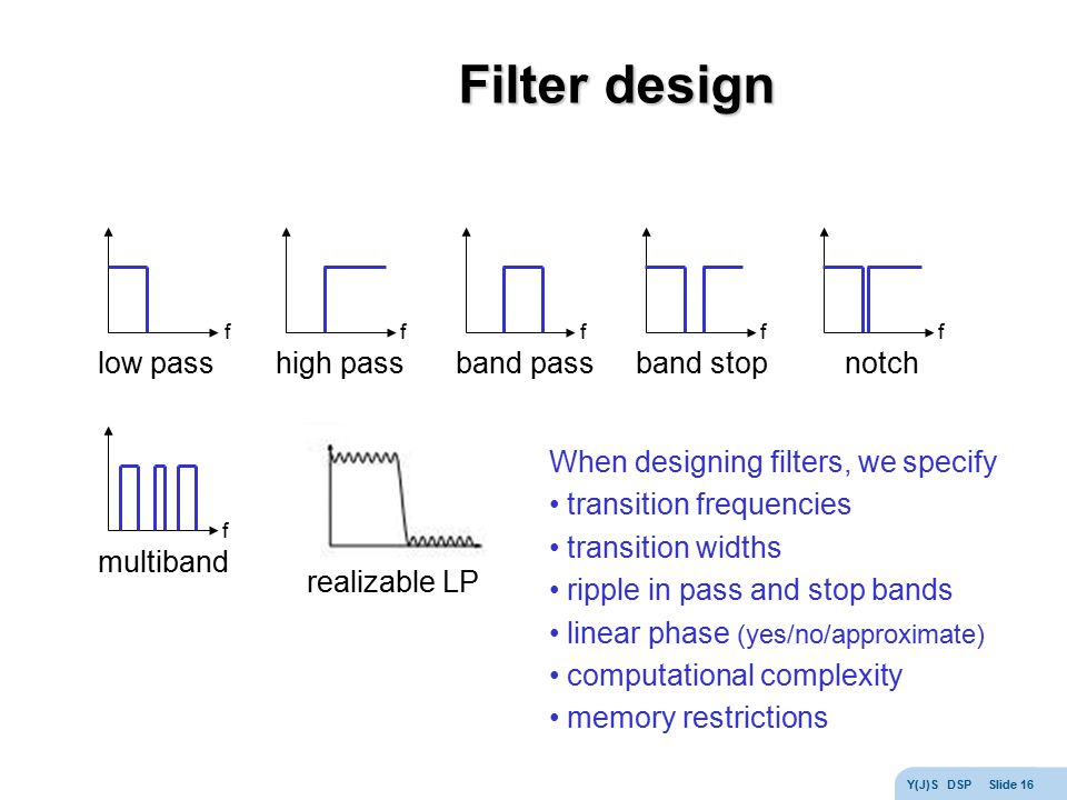 Filter design low pass high pass band pass band stop notch