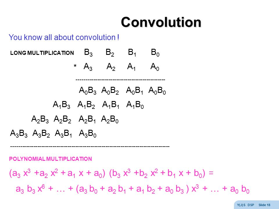 Convolution You know all about convolution ! LONG MULTIPLICATION B3 B2 B1 B0. * A3 A2 A1 A0.