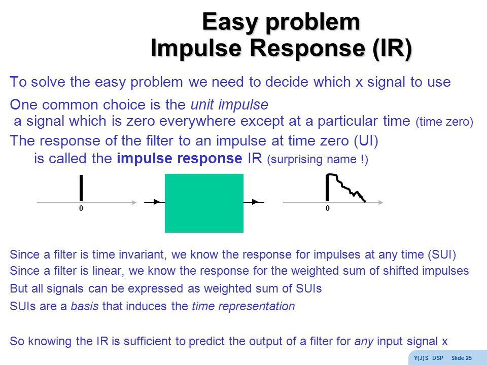 Easy problem Impulse Response (IR)